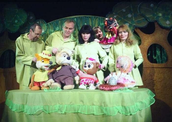 Cheboksary children's puppet theater